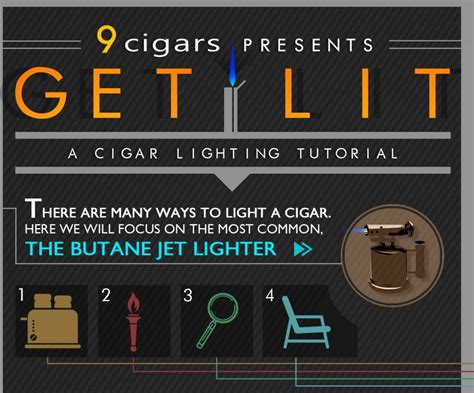 How To Properly Light A Cigar by How To Light A Cigar Infographic 9cigars