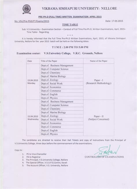 Mba Time Table Davv by Vikrama Simhapuri