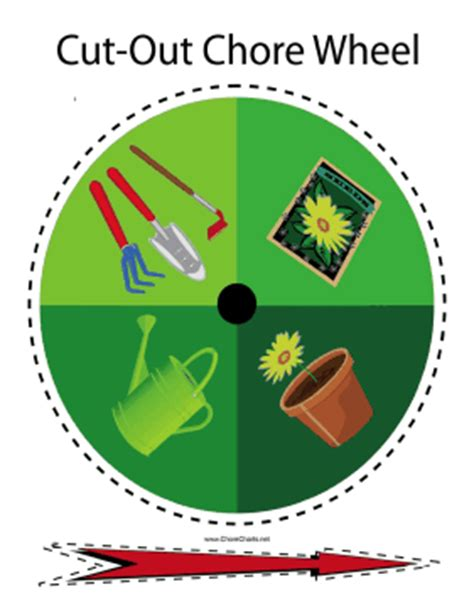 chore wheel template printable garden chore wheel