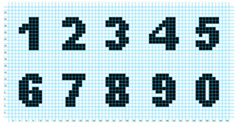 html5 pattern no numbers one hundred and forty six
