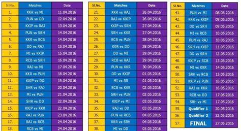 t20 ipl 2017 schedule ipl 2017 schedule indian premier league t20 ipl 10 2017