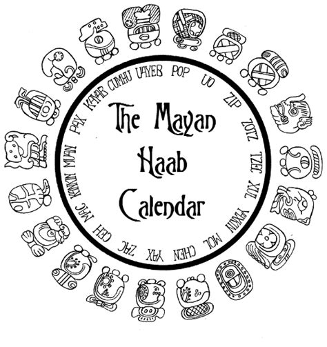 Calendario Azteca Signos Zodiacales Mayan Astrology Signs The Meaning And Origin Of The