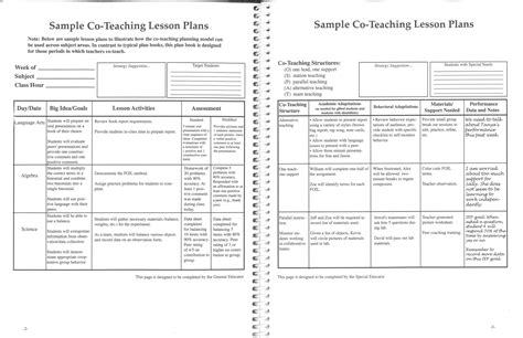 lesson plan template pre k elementary by babbling abby tpt