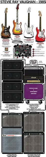 poster  stevie ray vaughans  guitar rig reverb
