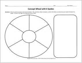 concept map graphic organizer template