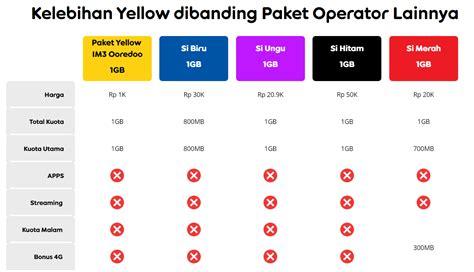 kode host kuota malam im3 promo indosat terbaru 2018 apa itu paket yellow indosat