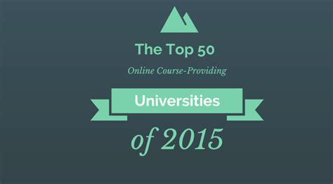 Top 50 Mba Colleges In Canada by Top 50 Course Providing Universities Autos Post