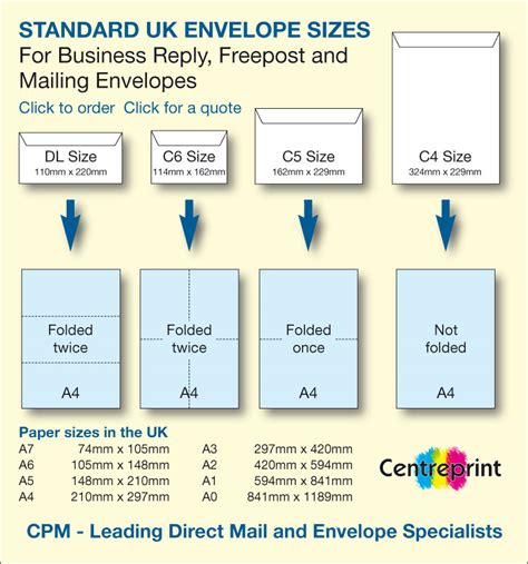 printable envelope size chart printed envelopes for direct mail centreprint supply