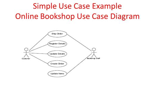 use diagram simple machine diagrams simple get free image about