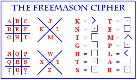 illuminati writing secret codes for writing by freemason code uses symbols to