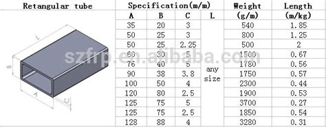 square section steel tube sizes grp frp rectangular tube square rectangular hollow