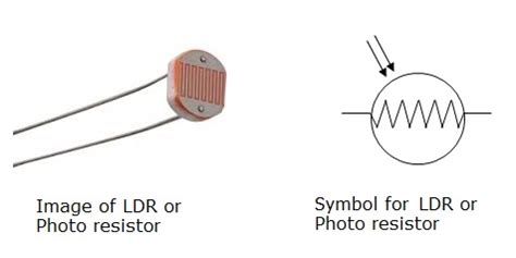 light dependent resistor surface mount basic electronics non linear resistors