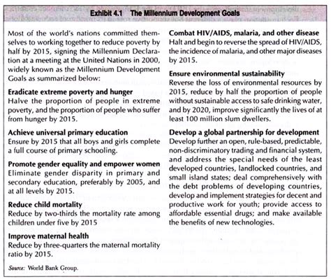 Global Poverty Essay by World Poverty Essay Writinggroup694 Web Fc2