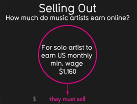how much does a tattoo artist make a year how much do artists earn