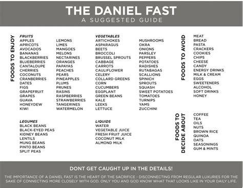 the daniel fast for daniel 21 day fast download pdf