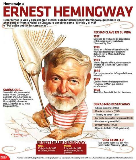 ernest hemingway biography prezi 21 best images about escritores on pinterest no se