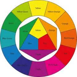 tertiary color definition avi2oi grade 10 visual arts emilie kalinowski