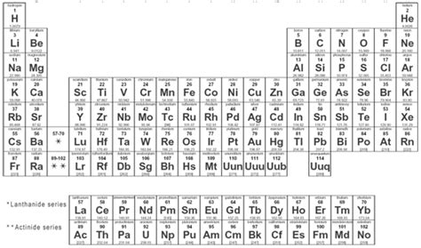 printable periodic table isotopes opinions on chemical element