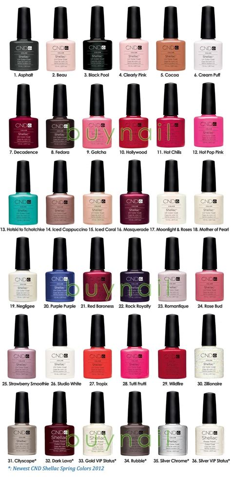 most popular colors cdc nail shellac 18 best images about cnd on pinterest cnd shellac base