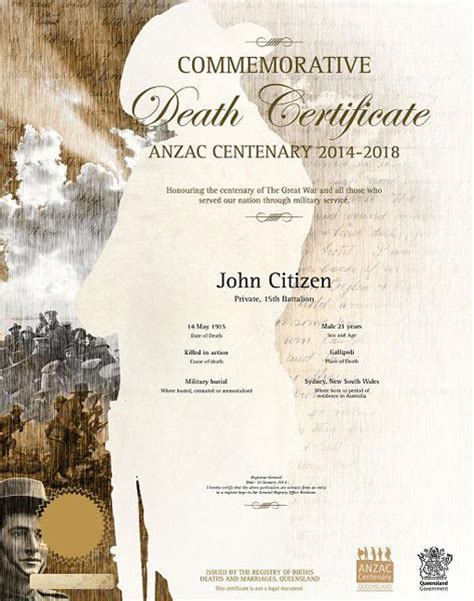 Commemorative Certificate Template by Queensland Registry Of Births Deaths And Marriages World