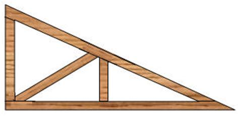 Shed Roof Trusses by Shed Roof Trusses Www Pixshark Images Galleries
