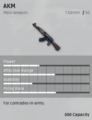 pubg cheat sheet all weapons and stats in playerunknown s battlegrounds