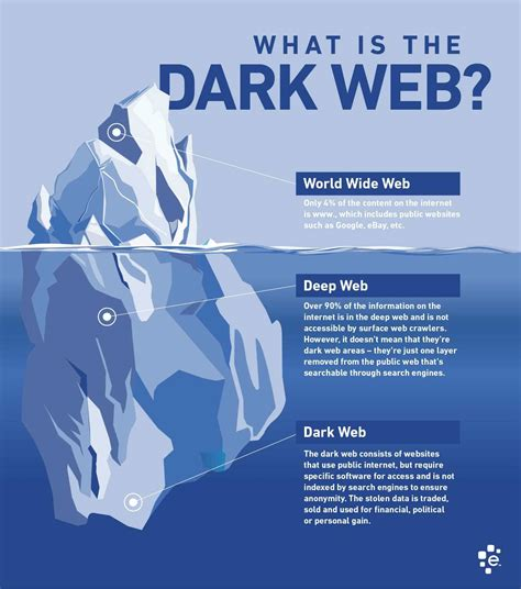 Is The what is the web and web cio east africa