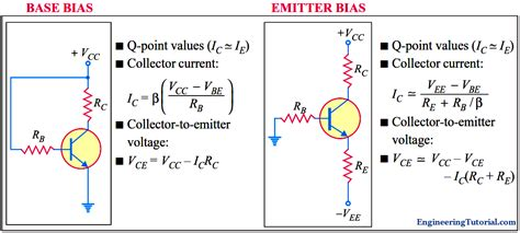 transistors fundamentals for the integrated circuit engineer pdf summary of transistor bias circuits engineering tutorial