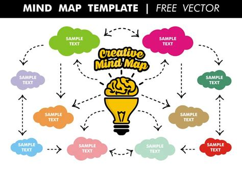 Best 25 Mind Map Template Ideas On Pinterest Mind Map Download Mind Map Free And I Mind Map Career Mind Map Template