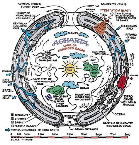 terra cava ingressi l epomeo di ischia la terra cava e il regno di agartha