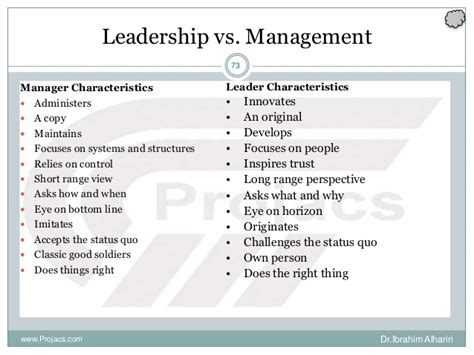 leader vs manager venn diagram the voice of leadership how leaders inspire influence and achieve re