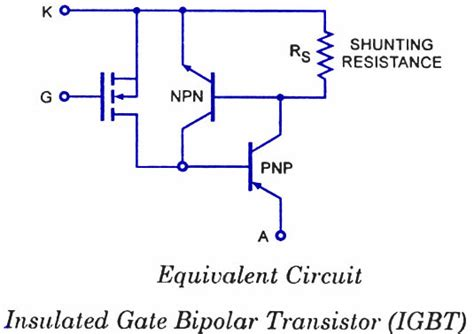 bipolar transistor operation igbt insulated gate bipolar transistors todays circuits engineering projects
