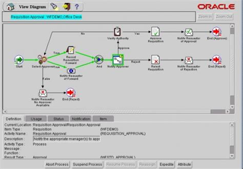 workflow monitoring how to kill silently running orphan process flows in owb