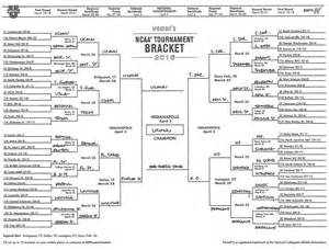president obamas bracket for the 2013 ncaa mens march madness obama unveils his 2016 ncaa tournament