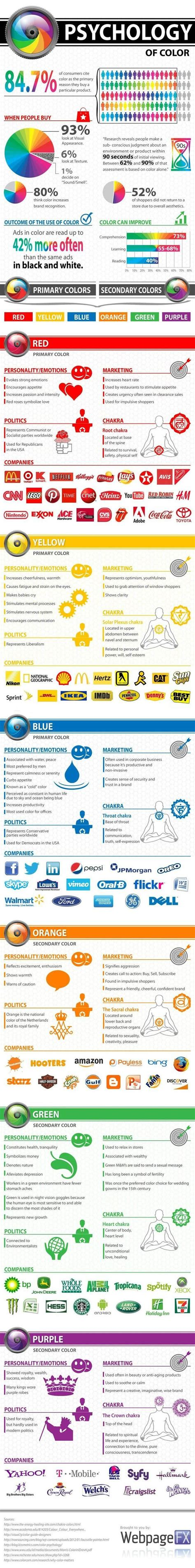 25 best ideas about psychology of color on pinterest 25 best ideas about logo color on pinterest branding