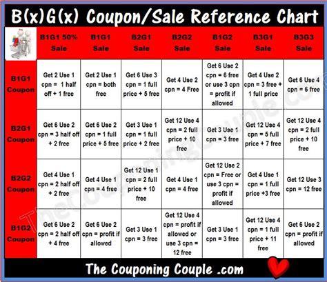 bogo reference chart bxgx sale bxgx coupon