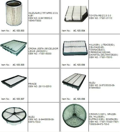 Car Filters Types by Different Types Of Car Air Filter Compress Air Filter Car