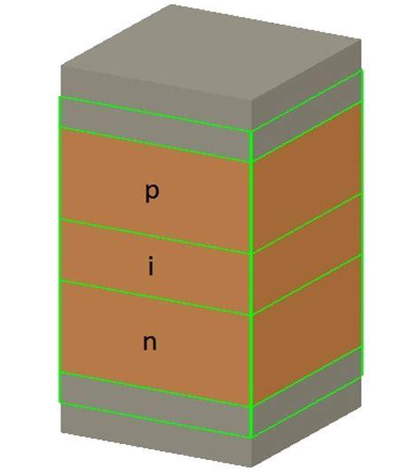 pin diode gaas gaas pin diode lumerical knowledge base