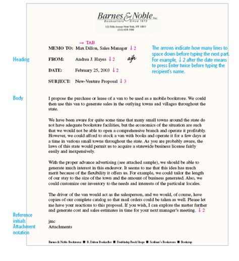 Memo Writing Questions The Following Slememo Is A Paper Exle Memos May Also Be Sent Via Email