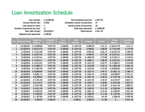 amortization schedule templates 10 free word excel