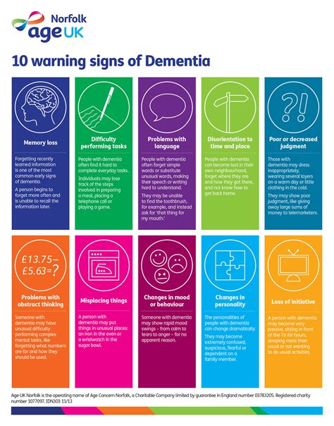 can dogs get alzheimer s dementia dementia warning signs