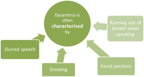 motor speech disorders duffy pdf dysarthria brochure medicine bibliographies cite this