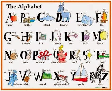 imagenes del alfabeto ingles aprendiendo ingles en clase aprendiendo el alfabeto y