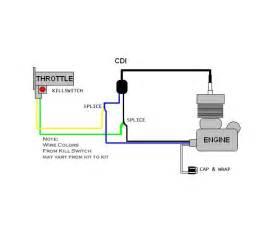 110cc chinese atv wiring diagram 150cc chinese atv with