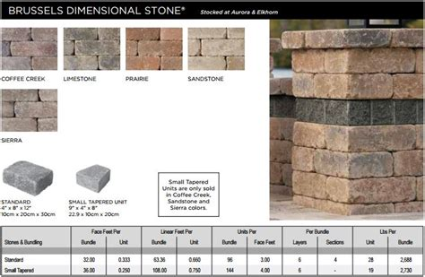 Brussels Dimensional Price Brussels Dimensional Peoria Brick Company