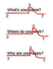 intonation pattern for questions linguistic