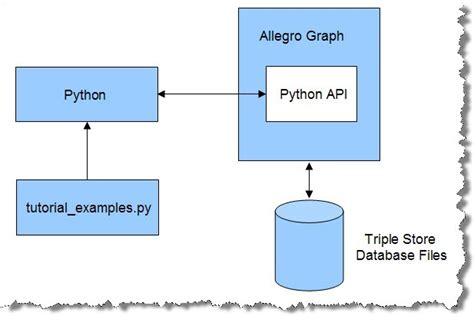 python pattern matching multiple lines pattern matching in python exles