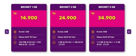 Axis Bronet 2 Gb harga paket axis terbaru 2017 sayang belum 4g ibnuwajak id