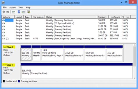 format hard disk linux windows hard drive partition guide