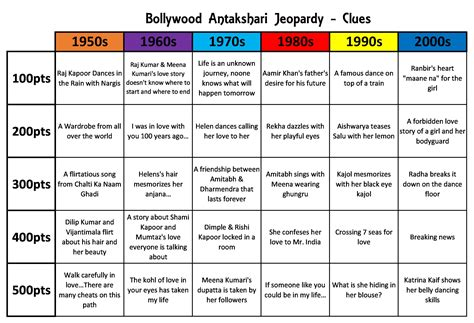 Antakshari Party Games Diy Love Snd Jeopardy Categories Ideas